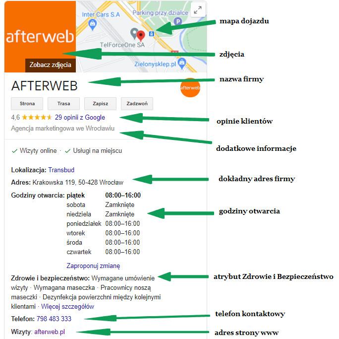 Optymalizacja Wizytówki Google Moja Firma