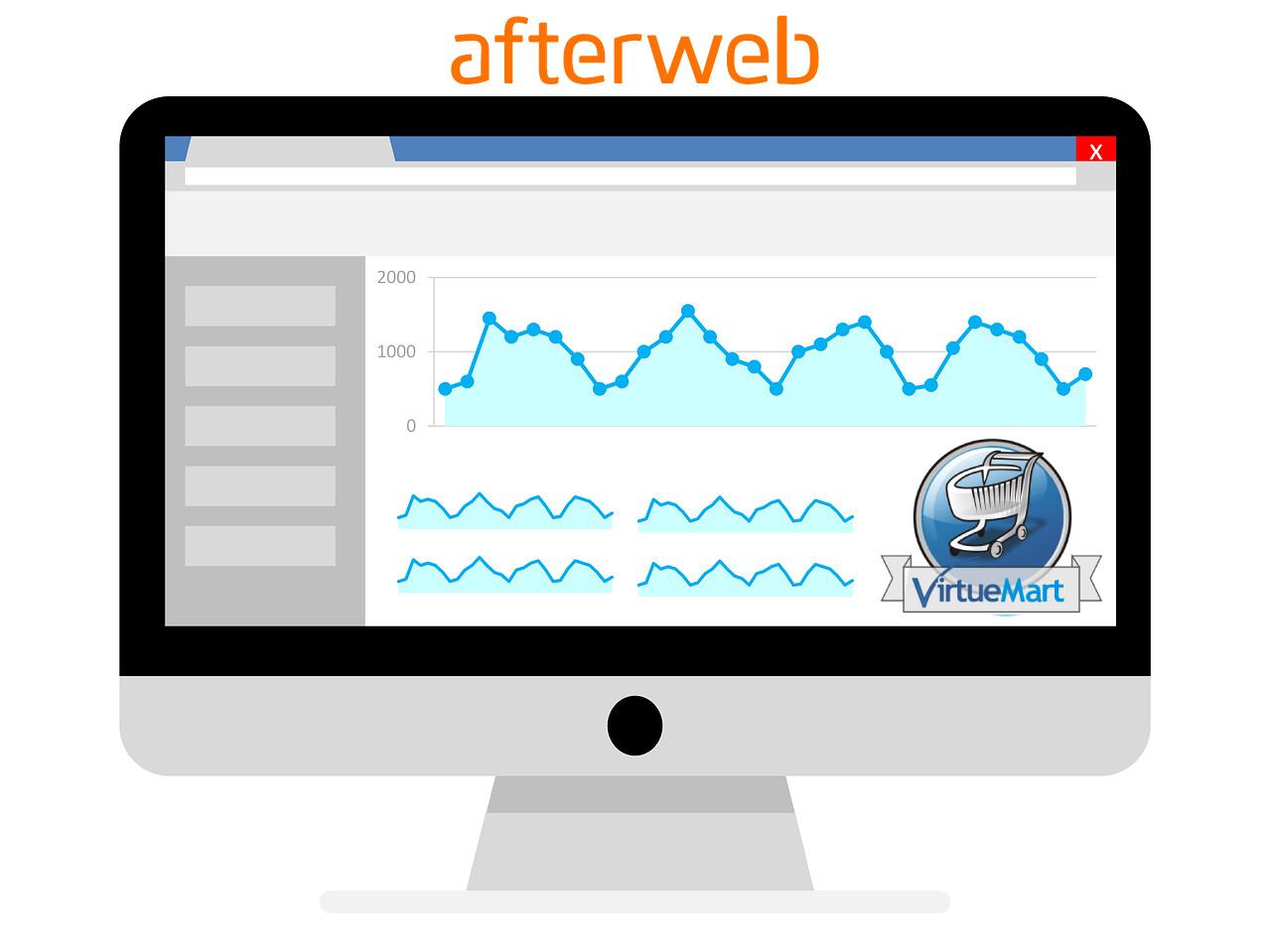 Efektywna optymalizacja Twojego sklepu internetowego jest kluczowa w procesie pozycjonowania