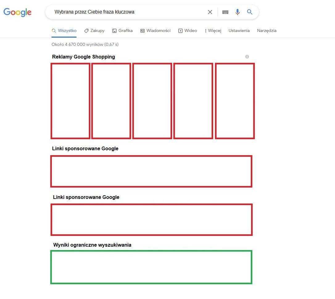 Przykładowy widok listy SERP Google