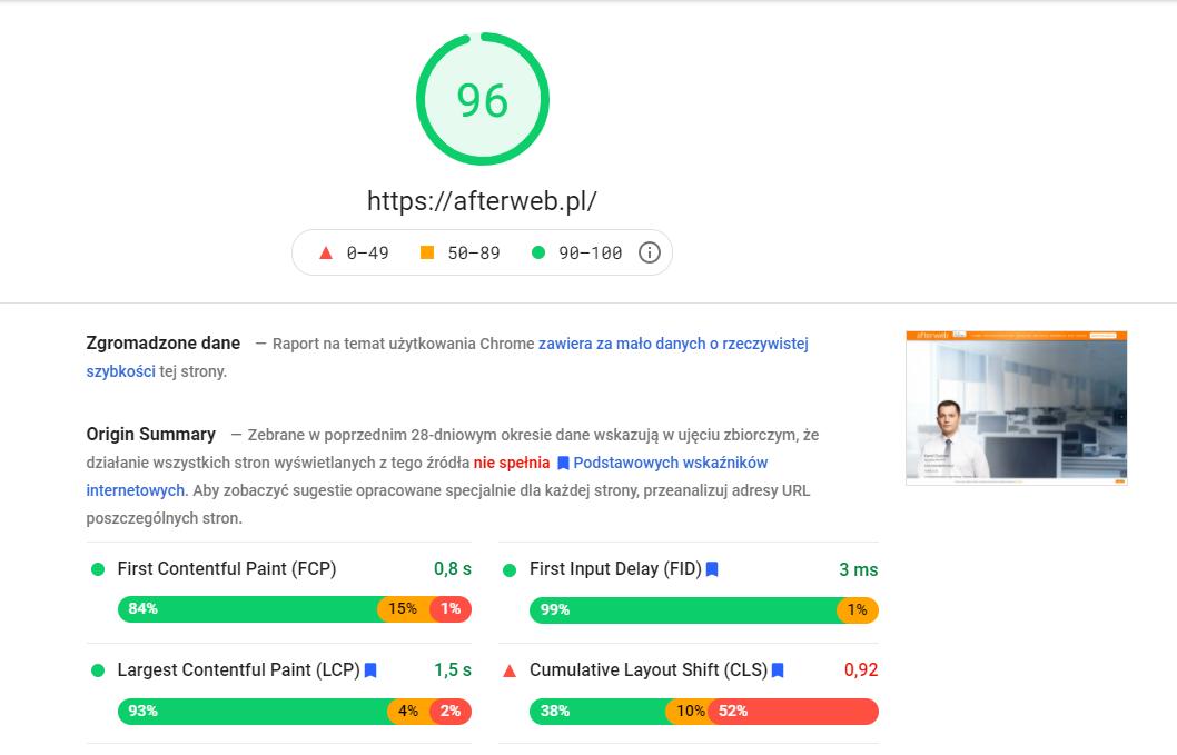 Mierzenie Szybkości Strony WWW