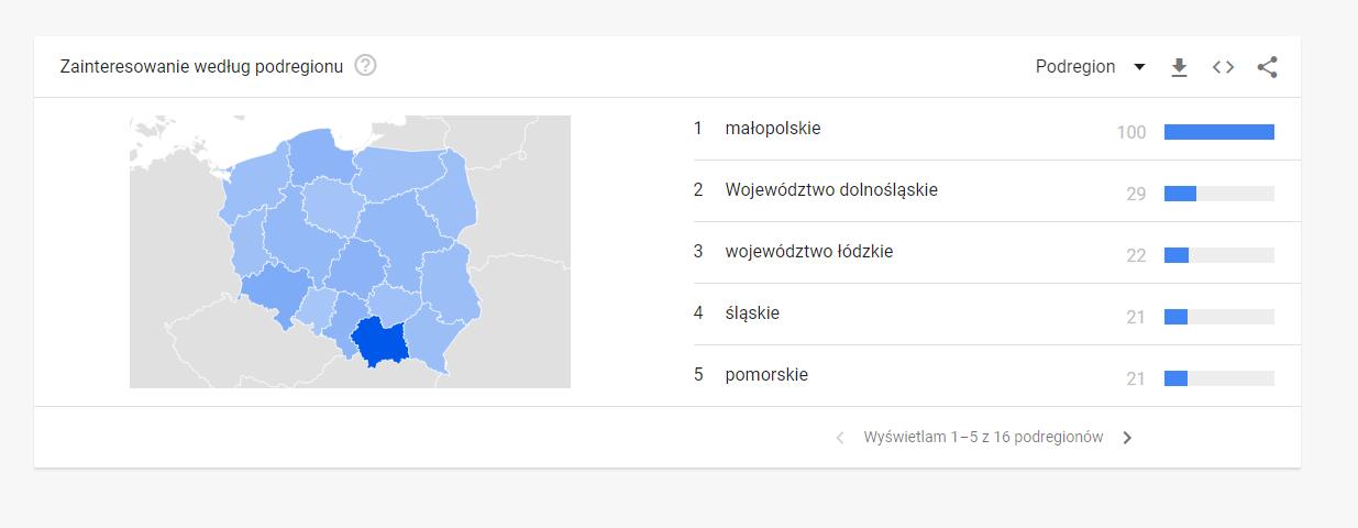 Popularność frazy kluczowej według podregionów