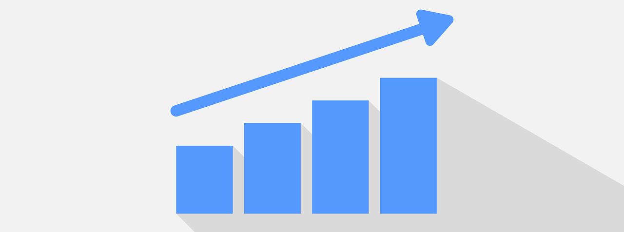 Efektywność kampanii AdWords rośnie z czasem