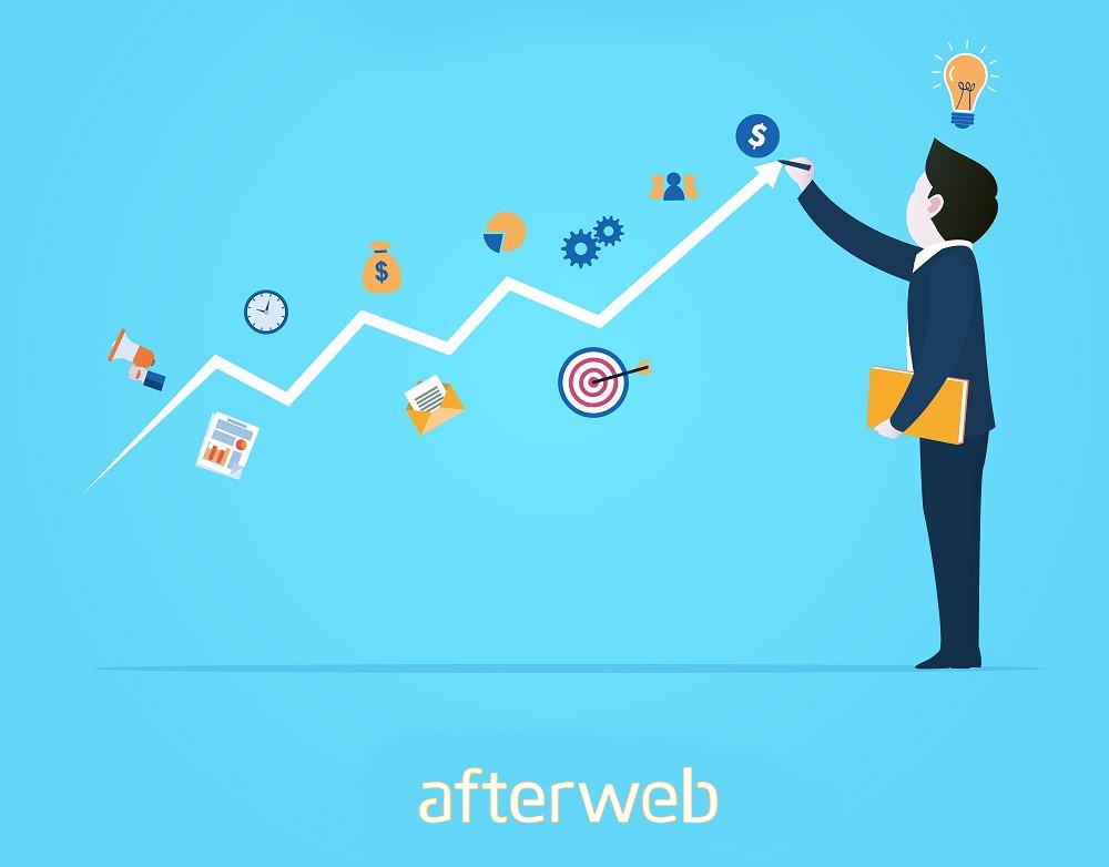 pozycjonowanie stron z AFTERWEB